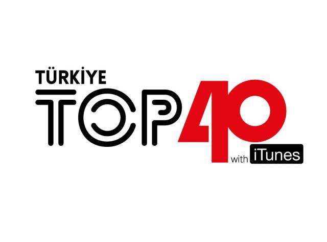 Türkiye'nin Resmi Müzik Listesi